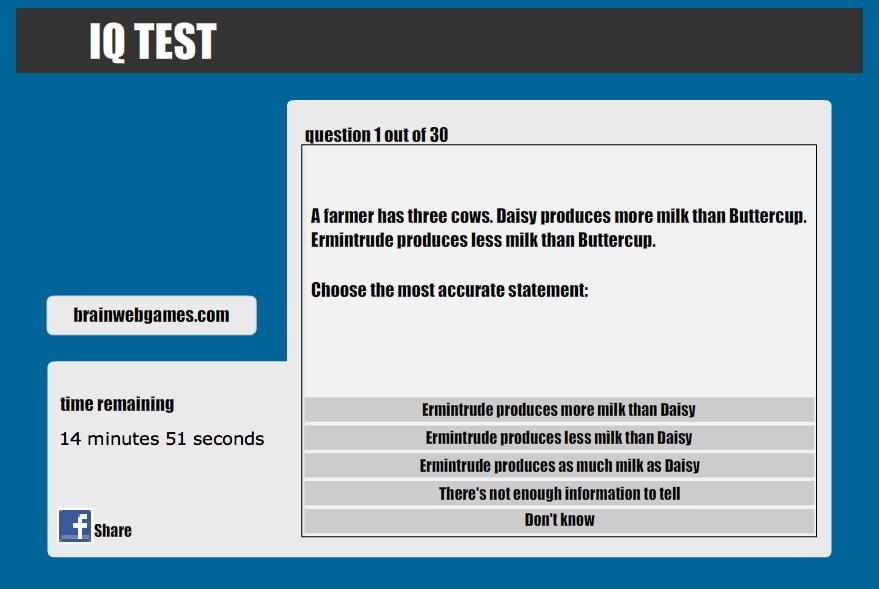 articles on iq testing